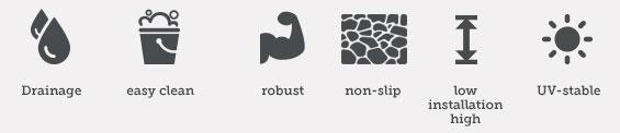 Icons renoofloor benefits - Renofloor