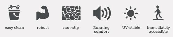 Icons renoofloor benefits modul renovation - Renofloor