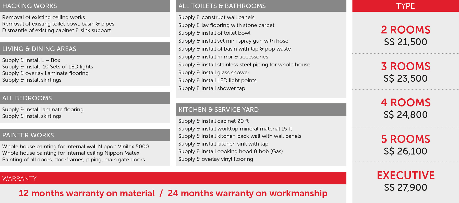 package resale hdb - Renovation Packages