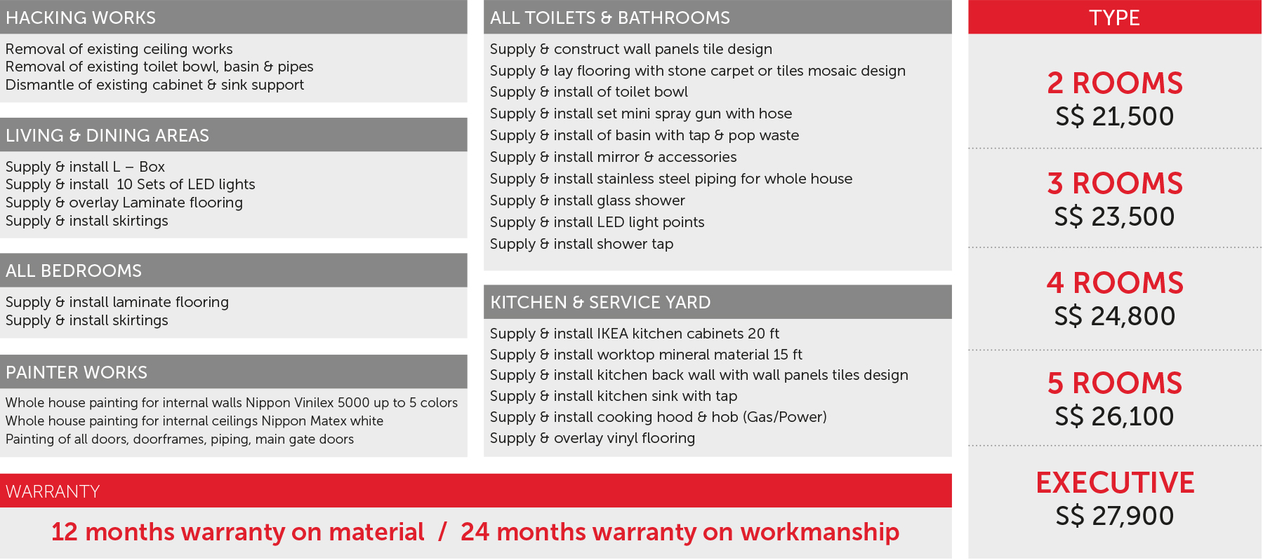 serviceschulze resale hdb 2020 - Renovation Packages